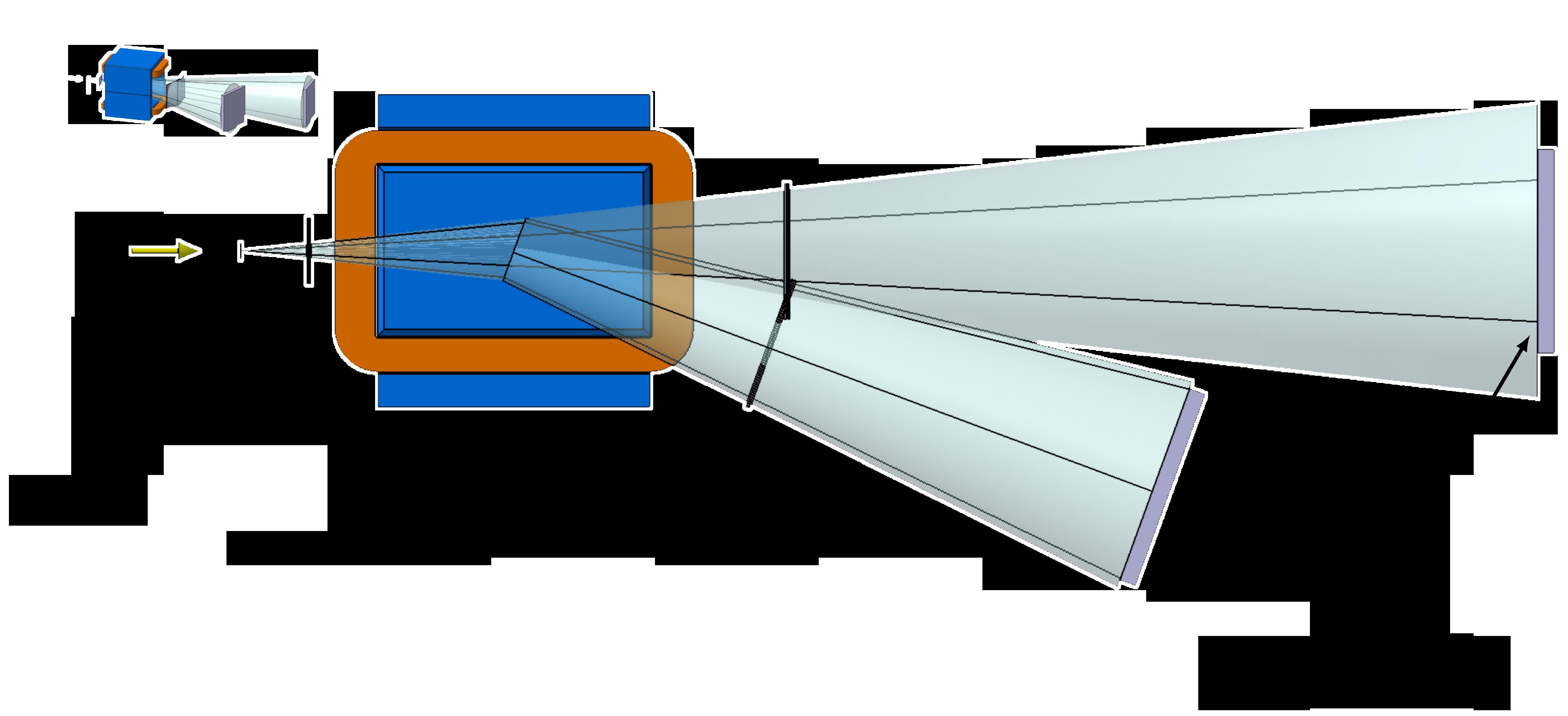 Schéma du spectromètre de masse FRACAS permettant la mesure des sections efficaces de fragmentation des particules du faisceau.
